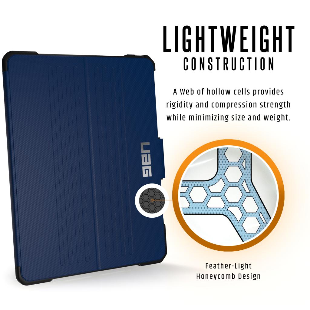 Apple iPad Pro 13 inch 2018 CBT 03 PRM LIGHTWEIGHT.3647