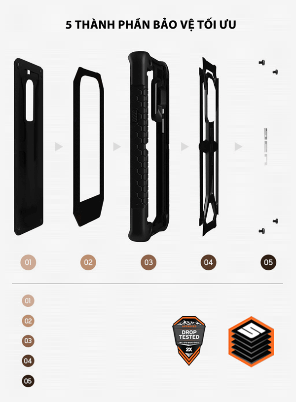 Op lung iPhone 12 Mini UAG Monarch Series 21 bengovn